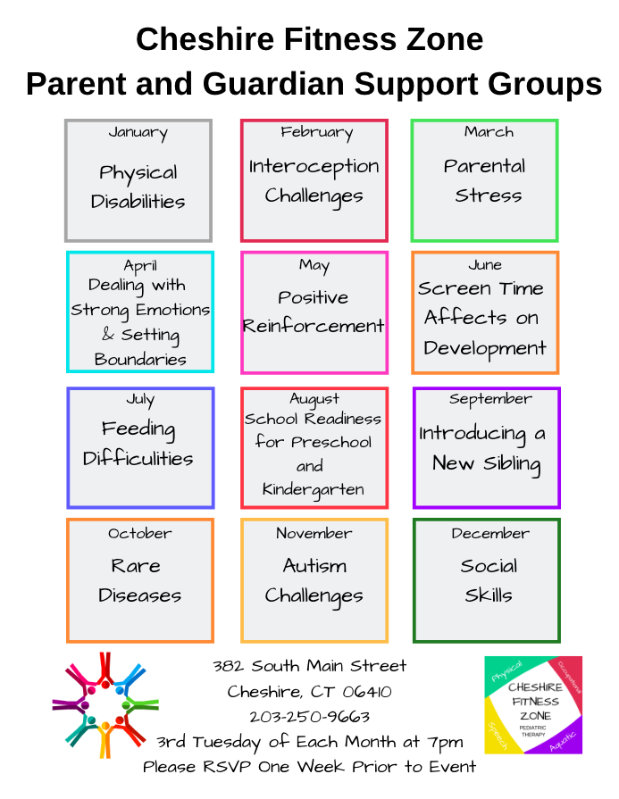 List of different topics of support groups. Physical Disabilities
